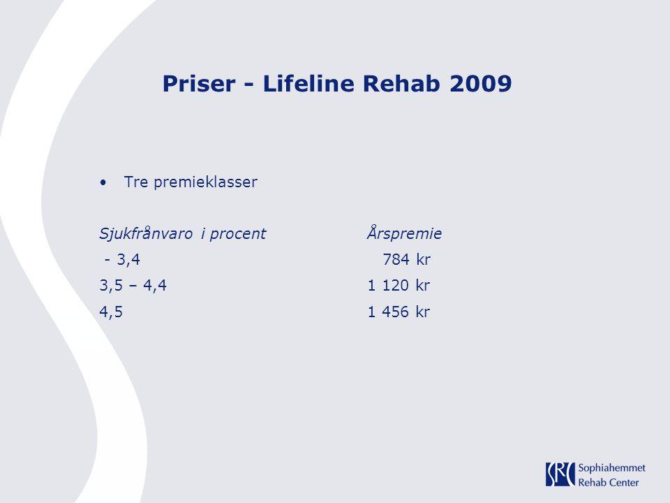 Priser - Lifeline Rehab 2009