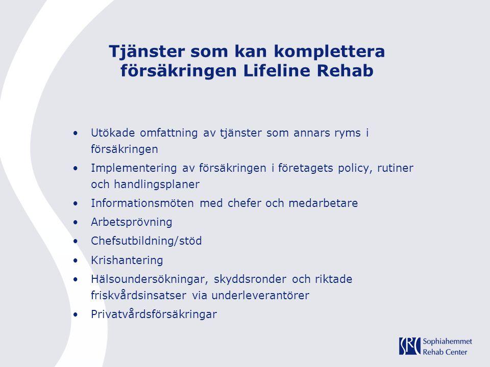Tjänster som kan komplettera försäkringen Lifeline Rehab