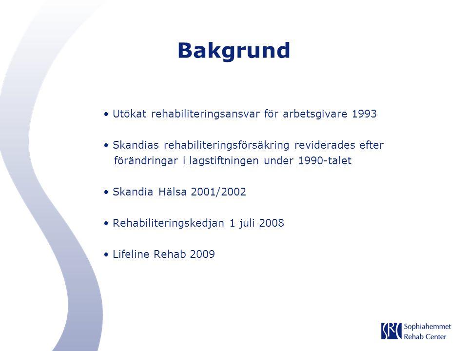 Bakgrund Utökat rehabiliteringsansvar för arbetsgivare 1993