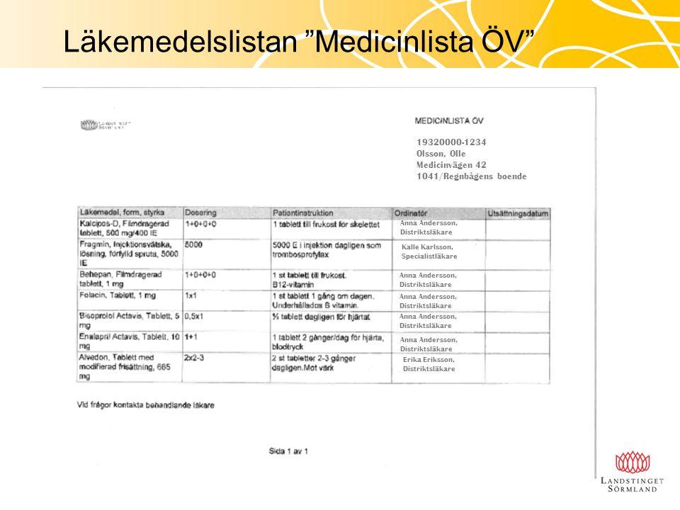 Läkemedelslistan Medicinlista ÖV