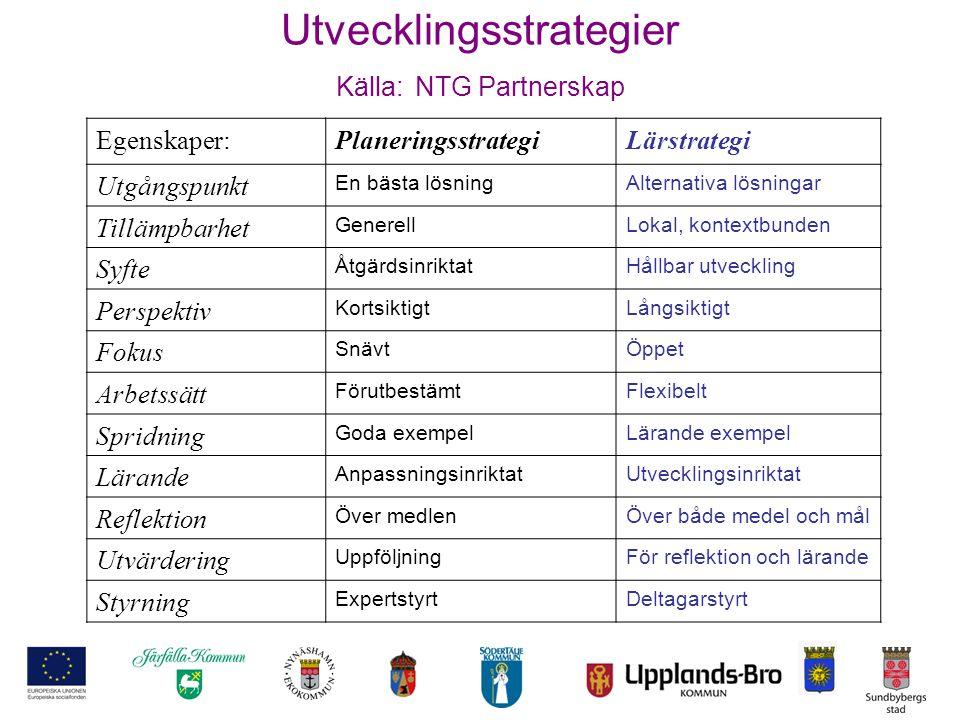 Utvecklingsstrategier Källa: NTG Partnerskap