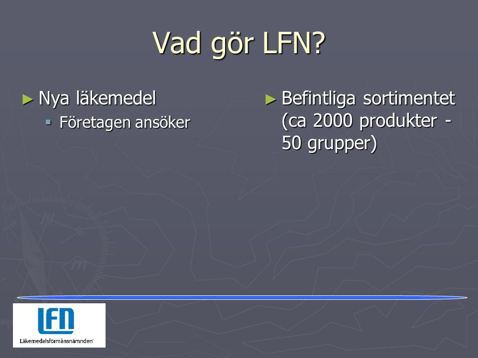 Vad gör LFN Nya läkemedel