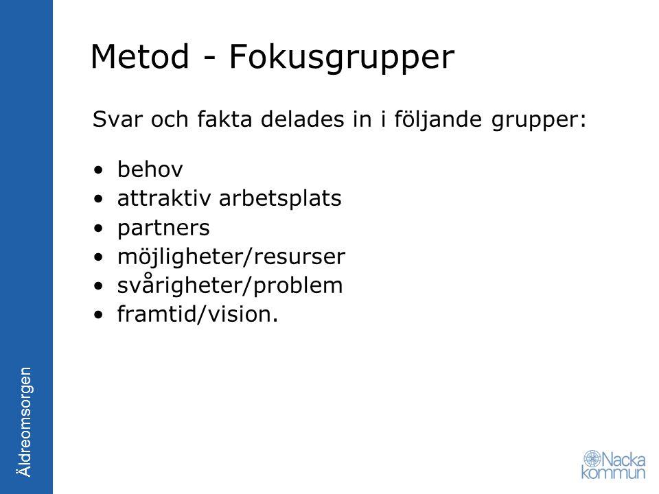 Metod - Fokusgrupper Svar och fakta delades in i följande grupper: