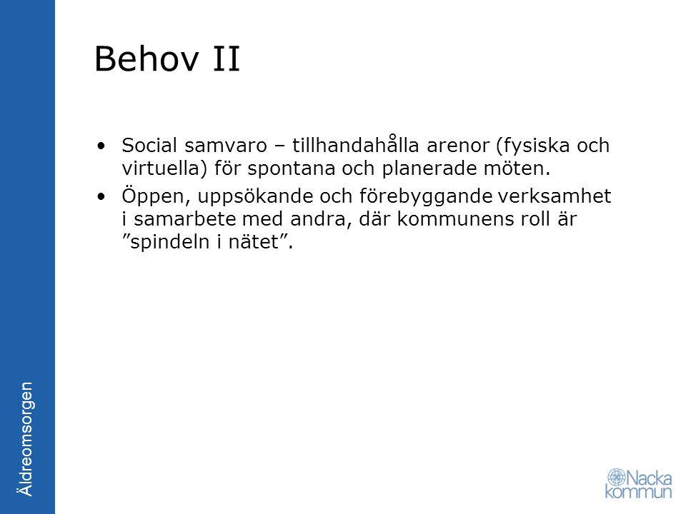 Behov II Social samvaro – tillhandahålla arenor (fysiska och virtuella) för spontana och planerade möten.