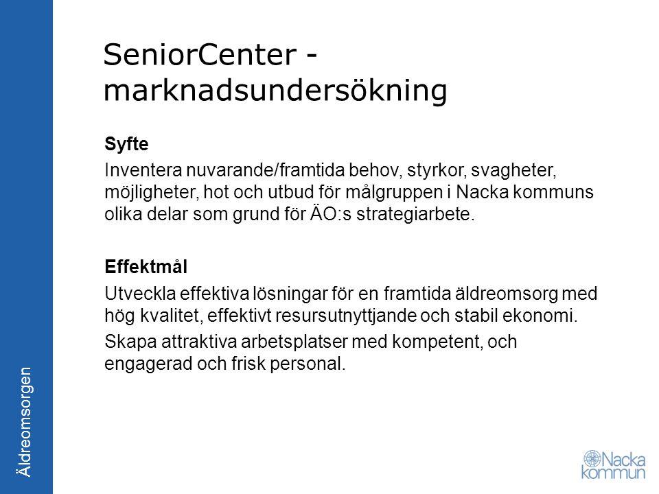 SeniorCenter - marknadsundersökning
