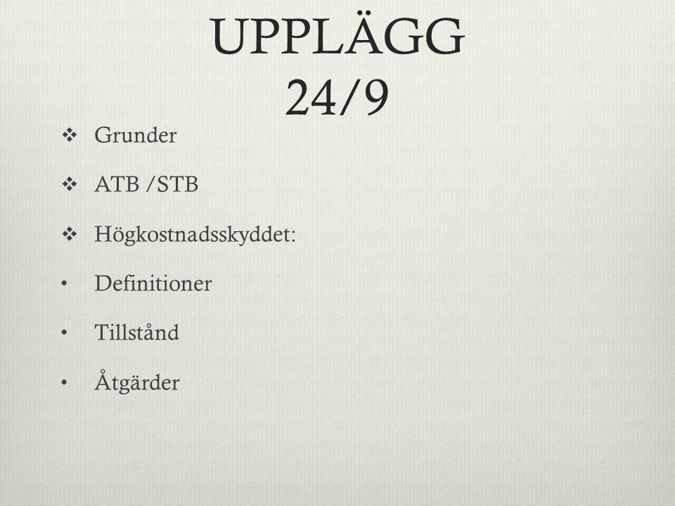 UPPLÄGG 24/9 Grunder ATB /STB Högkostnadsskyddet: Definitioner