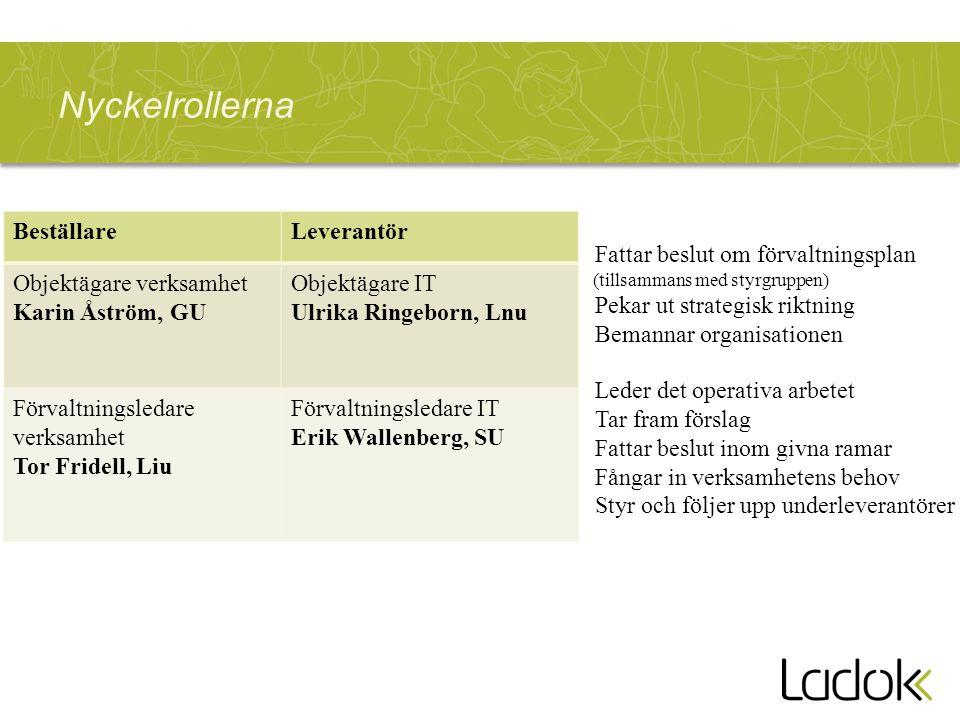 Nyckelrollerna Beställare Leverantör Objektägare verksamhet
