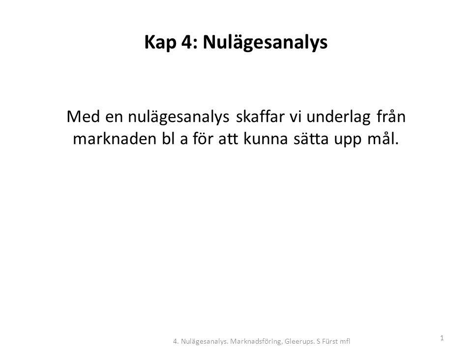 4. Nulägesanalys. Marknadsföring, Gleerups. S Fürst mfl
