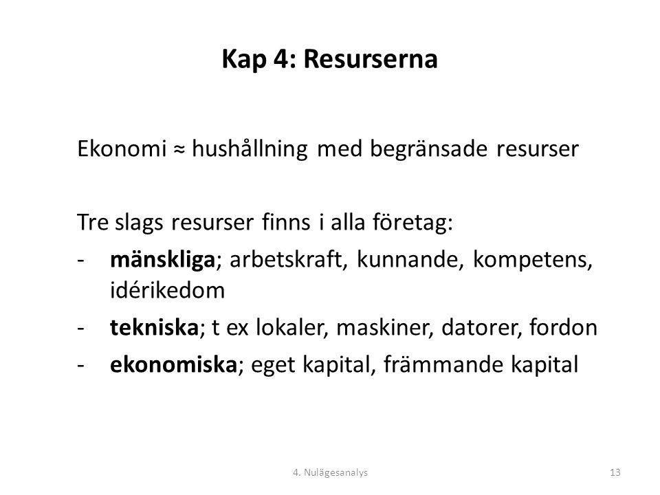 Kap 4: Resurserna Ekonomi ≈ hushållning med begränsade resurser