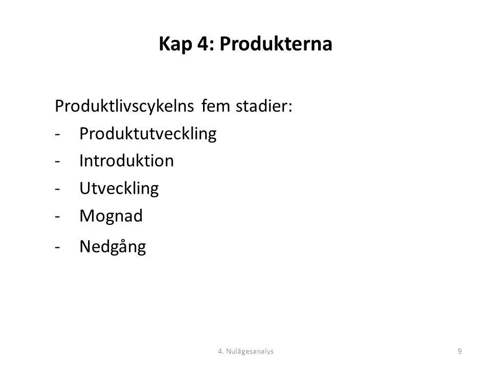 Kap 4: Produkterna Produktlivscykelns fem stadier: Produktutveckling