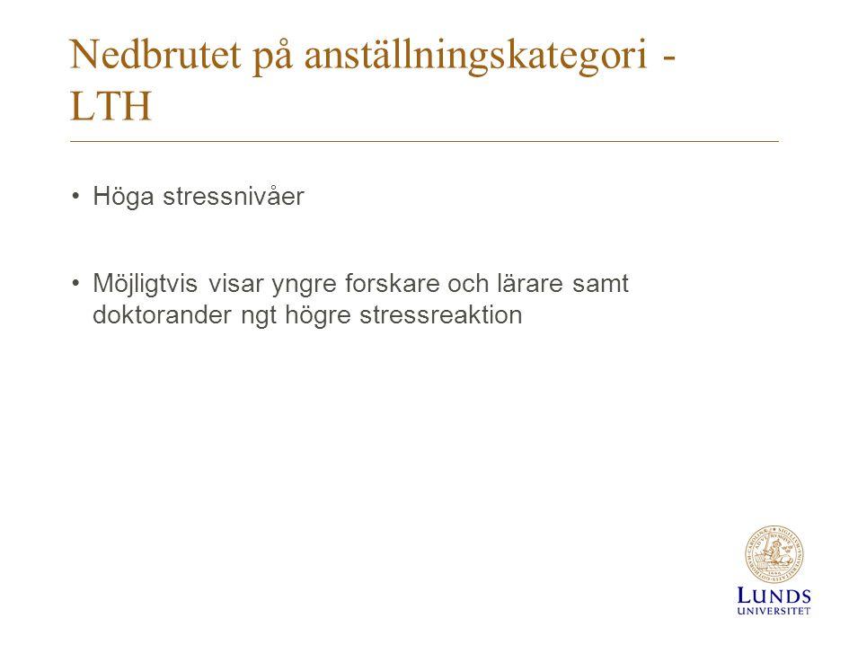 Nedbrutet på anställningskategori - LTH