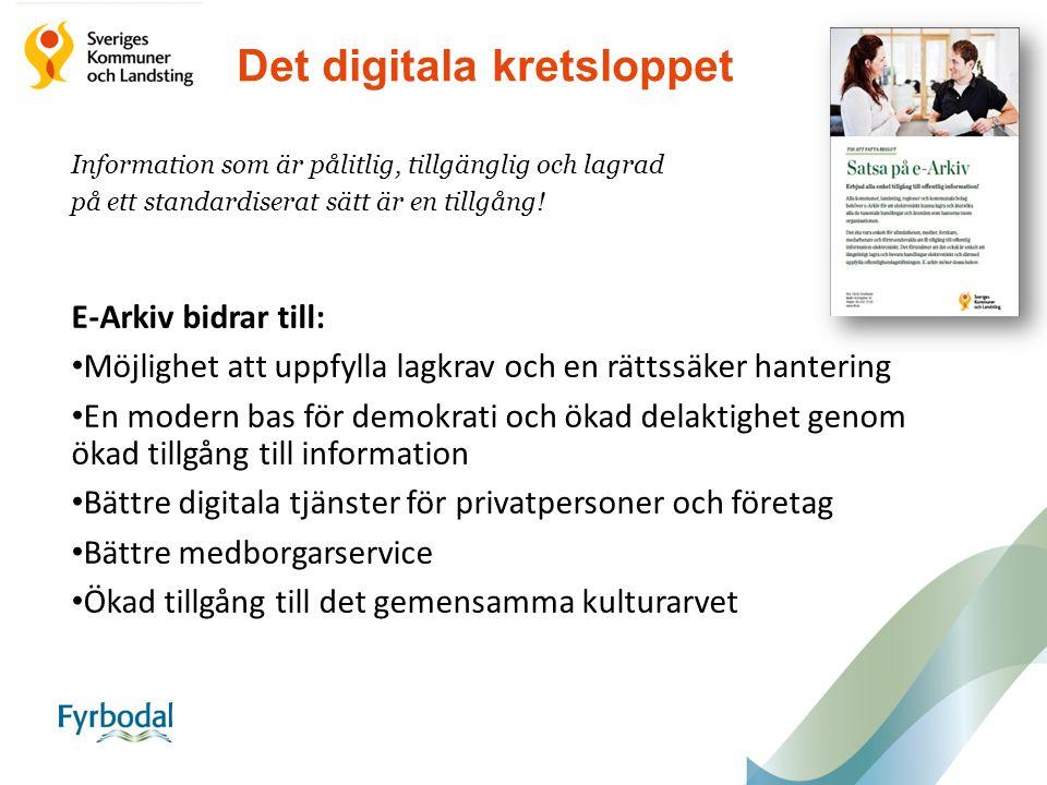 Det digitala kretsloppet