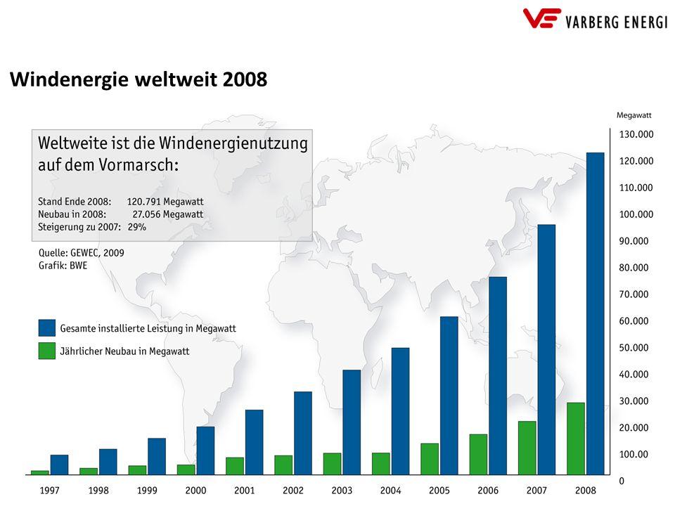 Windenergie weltweit 2008 15