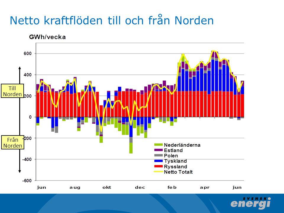 Netto kraftflöden till och från Norden