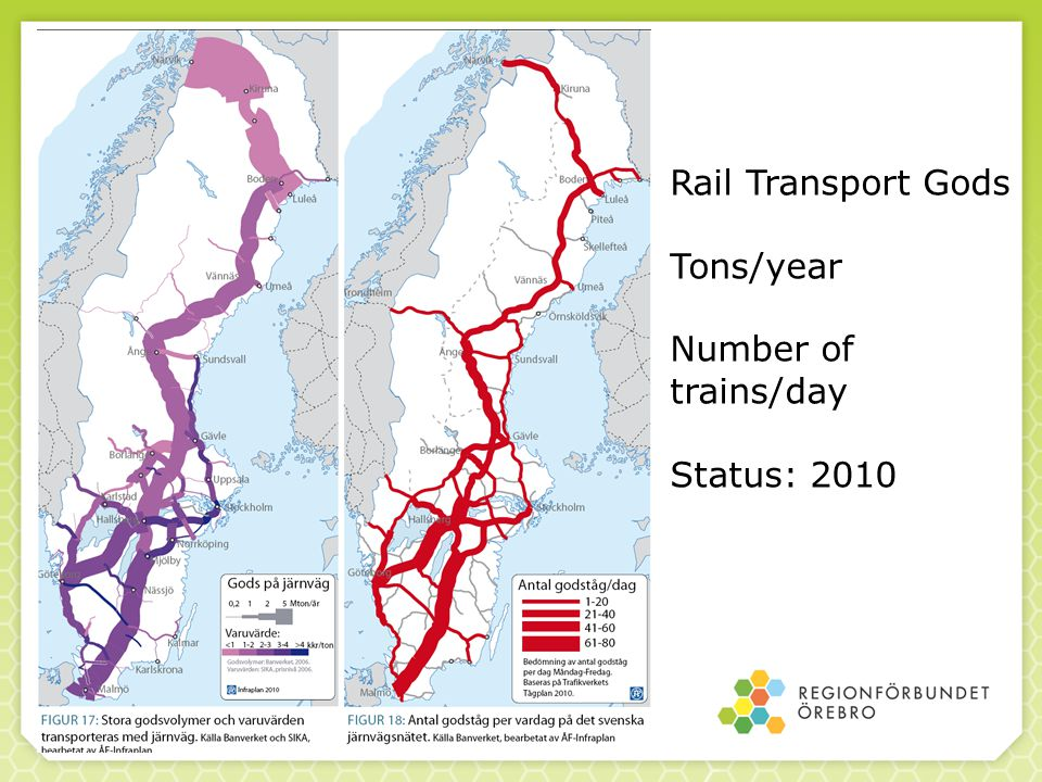Rail Transport Gods Tons/year Number of trains/day Status: 2010