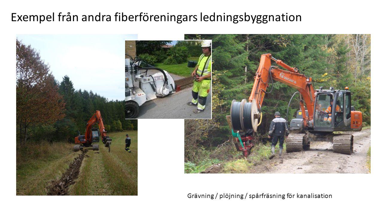 Exempel från andra fiberföreningars ledningsbyggnation