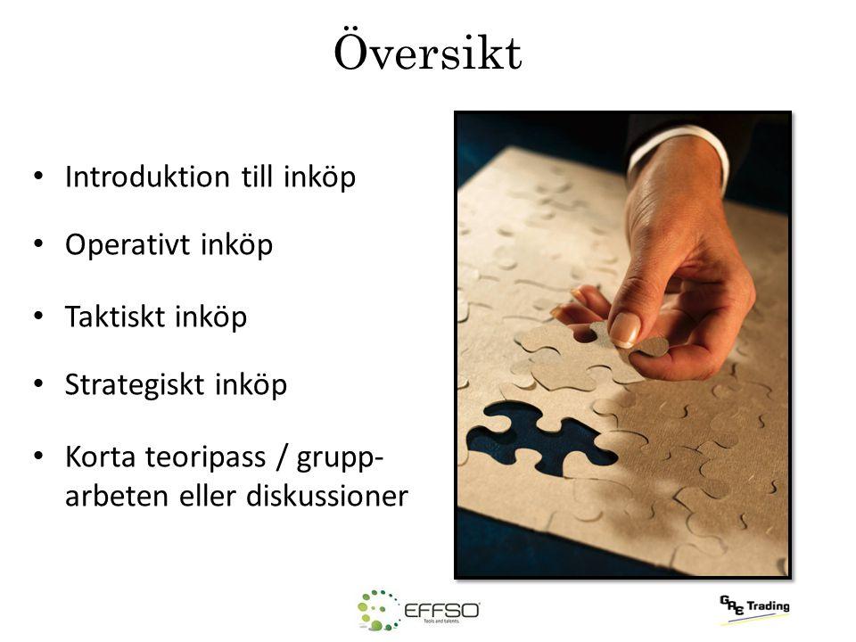 Översikt Introduktion till inköp Operativt inköp Taktiskt inköp