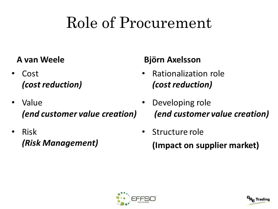 Role of Procurement A van Weele Björn Axelsson Cost (cost reduction)