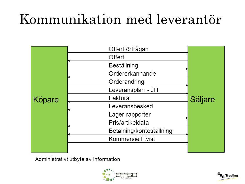 Kommunikation med leverantör