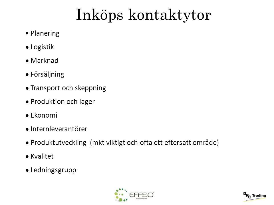 Inköps kontaktytor Logistik Marknad Försäljning