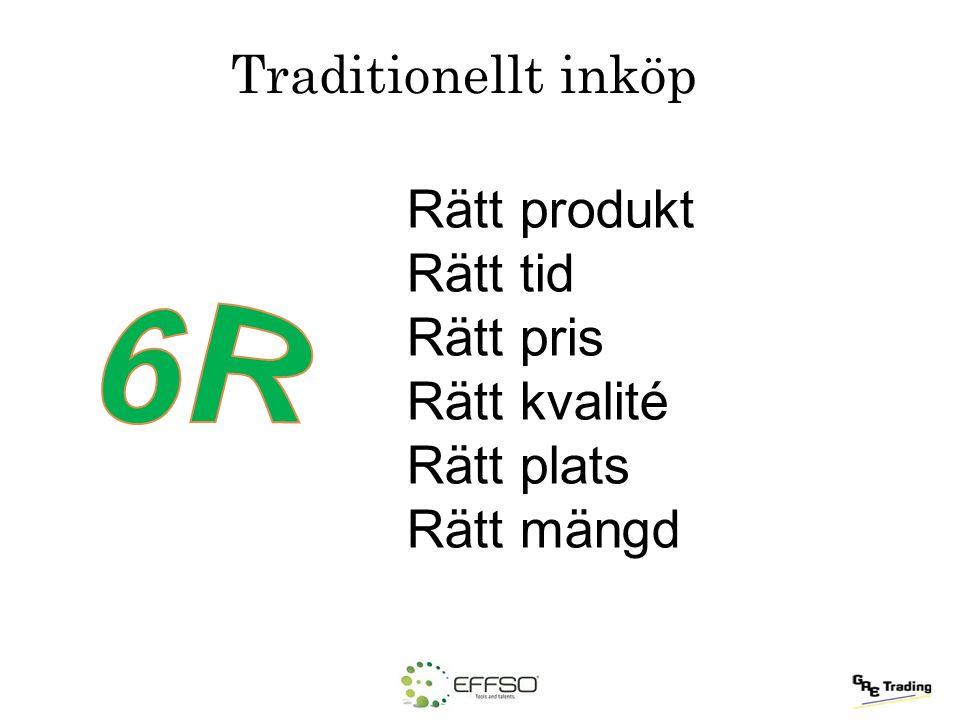 6R Traditionellt inköp Rätt produkt Rätt tid Rätt pris Rätt kvalité