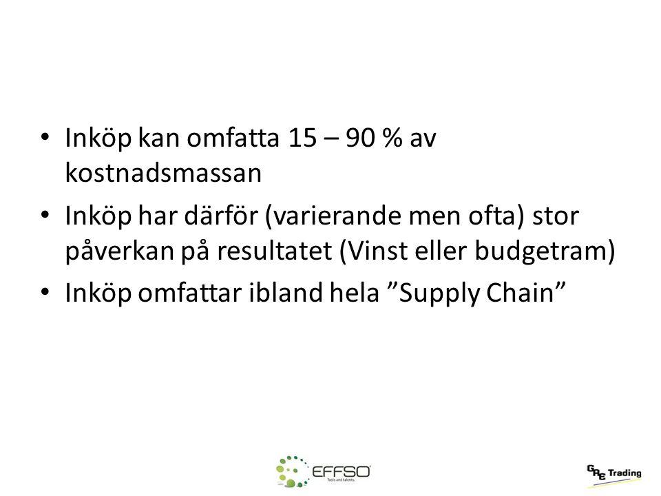 Inköp kan omfatta 15 – 90 % av kostnadsmassan