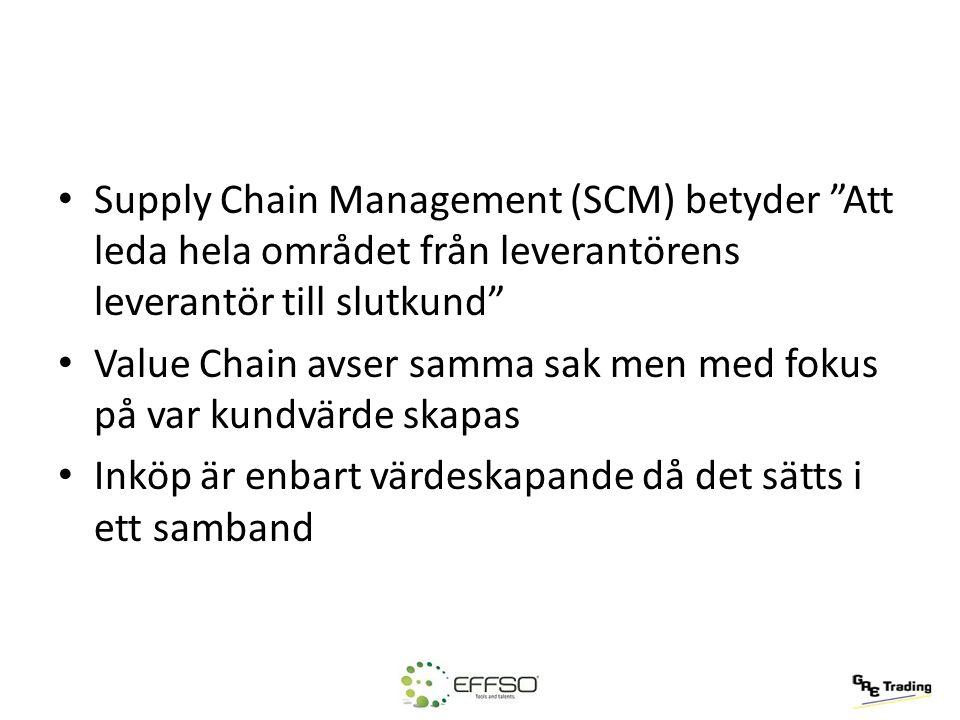 Supply Chain Management (SCM) betyder Att leda hela området från leverantörens leverantör till slutkund