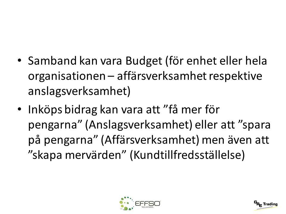 Samband kan vara Budget (för enhet eller hela organisationen – affärsverksamhet respektive anslagsverksamhet)