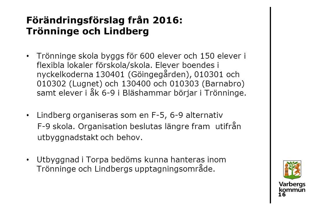 Förändringsförslag från 2016: Trönninge och Lindberg