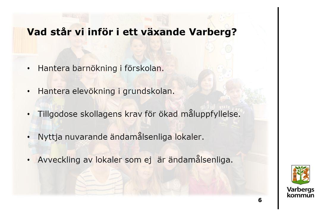 Vad står vi inför i ett växande Varberg