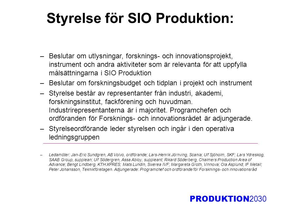 Styrelse för SIO Produktion: