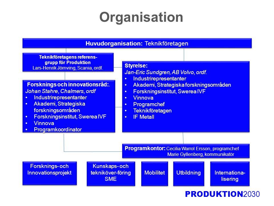Teknikföretagens referens- grupp för Produktion