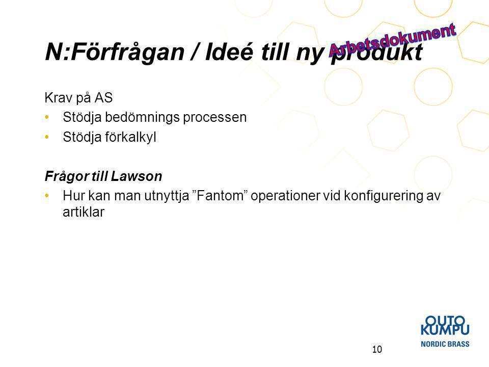 N:Förfrågan / Ideé till ny produkt