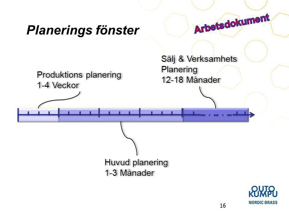 Planerings fönster Arbetsdokument Sälj & Verksamhets Planering