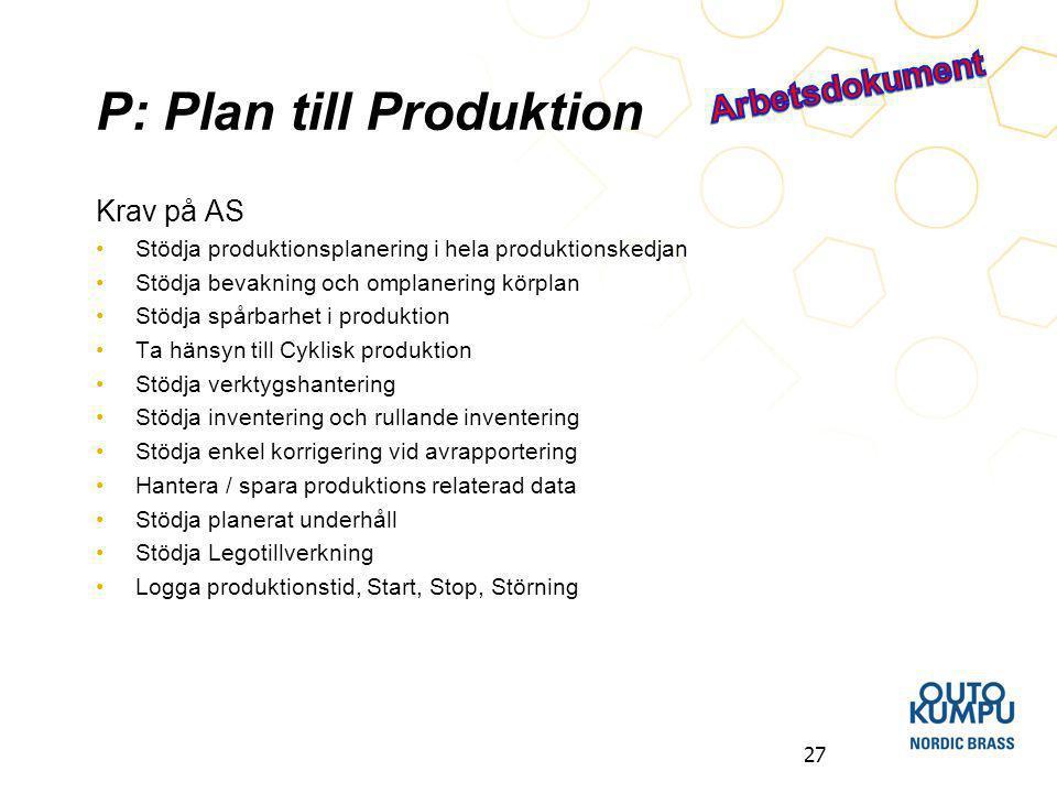P: Plan till Produktion