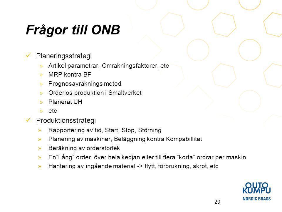 Frågor till ONB Planeringsstrategi Produktionsstrategi