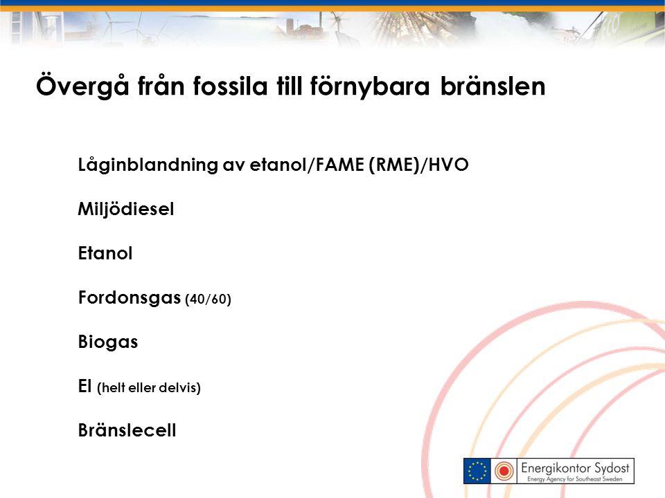 Övergå från fossila till förnybara bränslen