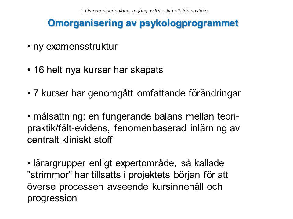 Omorganisering av psykologprogrammet