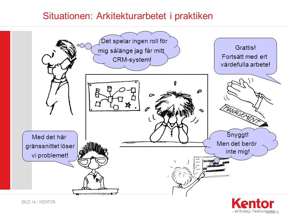 Situationen: Arkitekturarbetet i praktiken