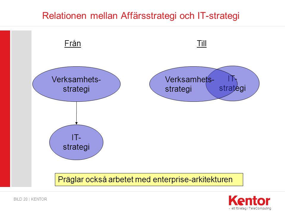 Relationen mellan Affärsstrategi och IT-strategi