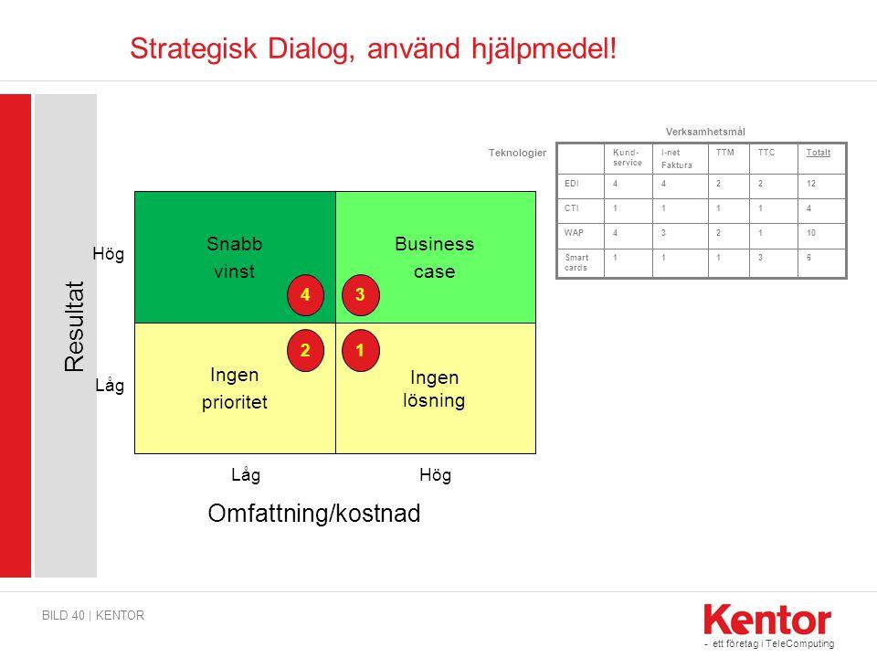 Strategisk Dialog, använd hjälpmedel!