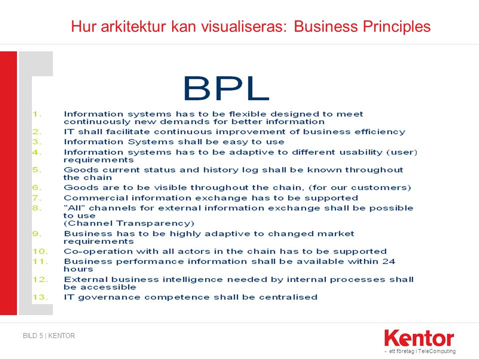 Hur arkitektur kan visualiseras: Business Principles