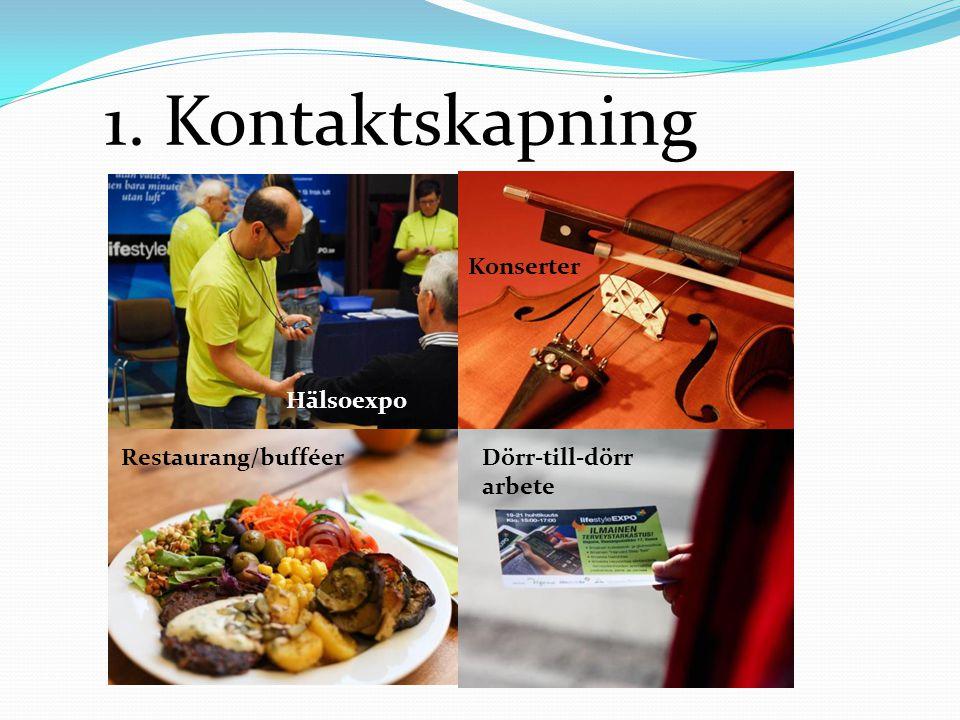 1. Kontaktskapning Konserter Hälsoexpo Restaurang/bufféer