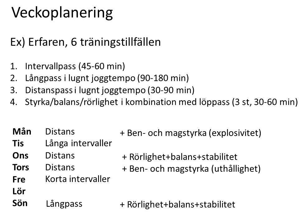 Veckoplanering Ex) Erfaren, 6 träningstillfällen