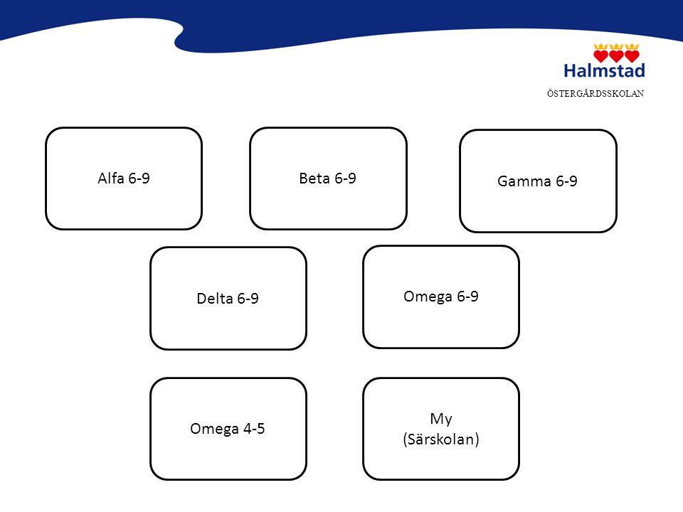 Alfa 6-9 Beta 6-9 Gamma 6-9 Delta 6-9 Omega 6-9 Omega 4-5 My