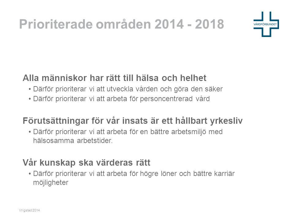 Prioriterade områden 2014 - 2018