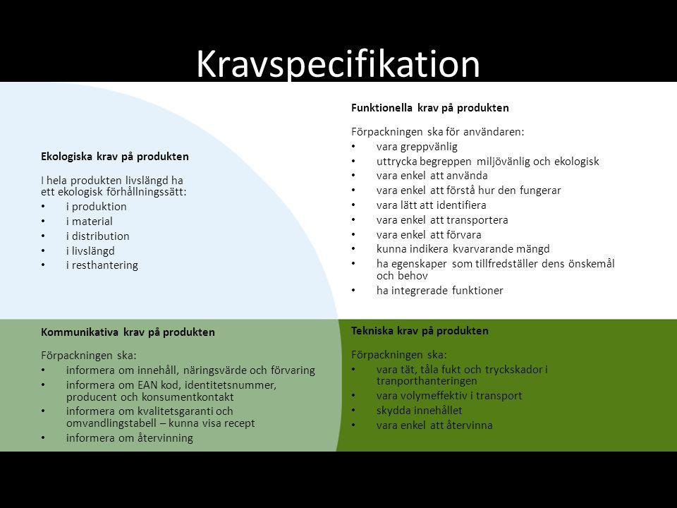 Kravspecifikation Funktionella krav på produkten