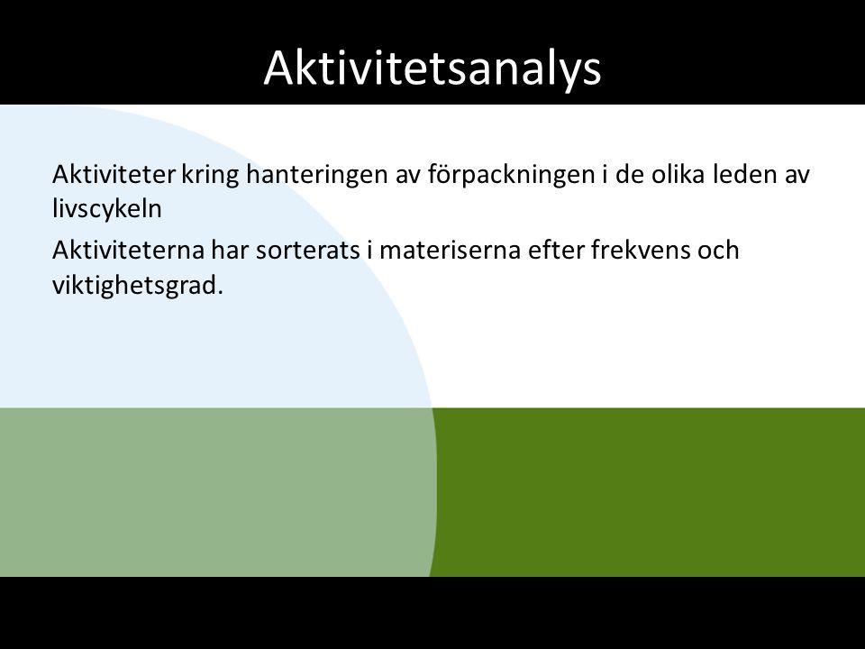 Aktivitetsanalys
