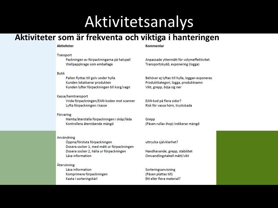 Aktivitetsanalys Aktiviteter som är frekventa och viktiga i hanteringen