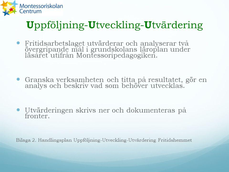 Uppföljning-Utveckling-Utvärdering